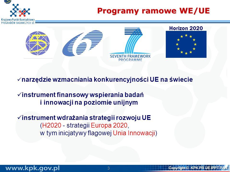 Programy ramowe WE/UE instrument finansowy wspierania badań