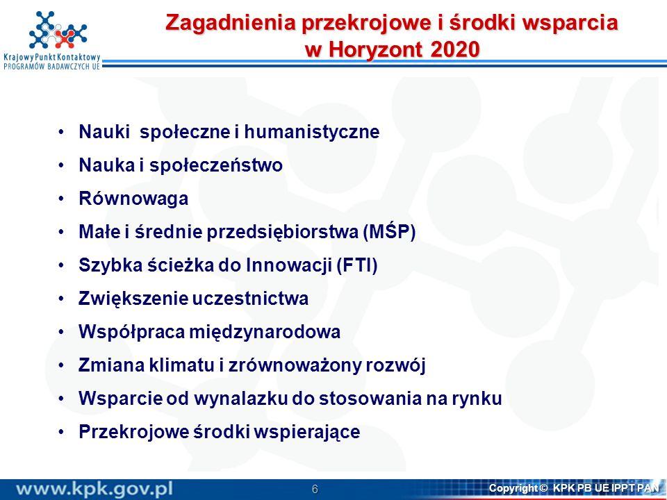 Zagadnienia przekrojowe i środki wsparcia w Horyzont 2020