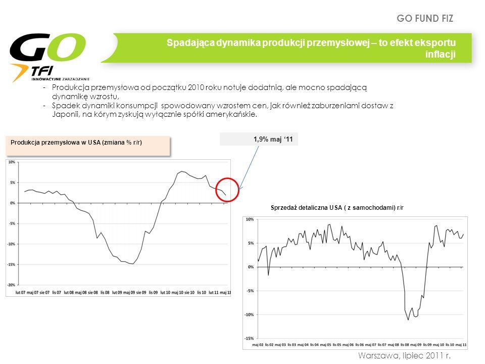 Spadająca dynamika produkcji przemysłowej – to efekt eksportu inflacji