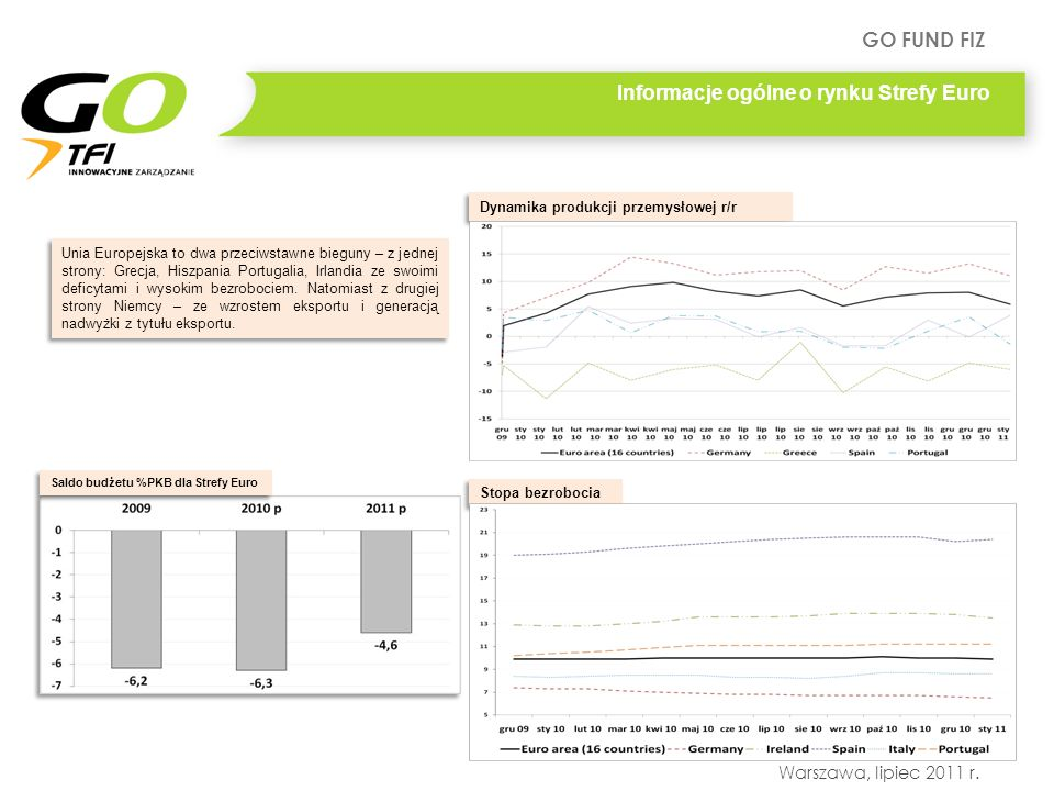Informacje ogólne o rynku Strefy Euro