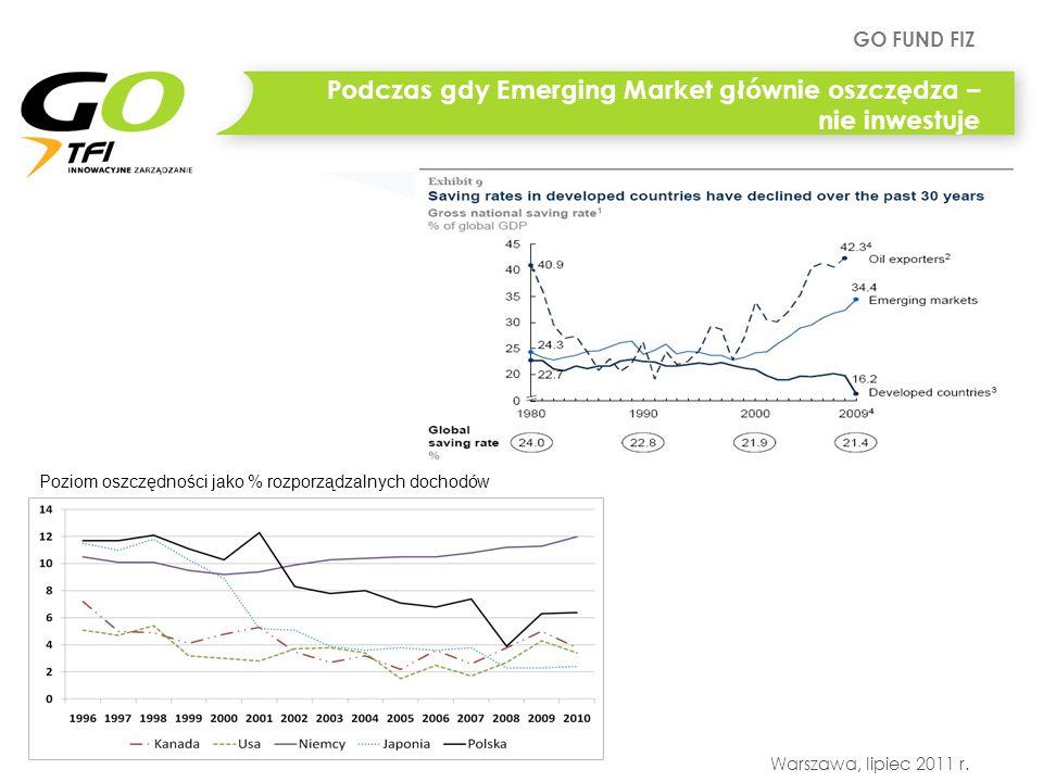 Podczas gdy Emerging Market głównie oszczędza – nie inwestuje
