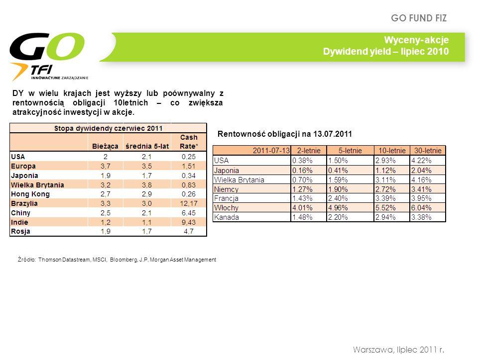 Wyceny- akcje Dywidend yield – lipiec 2010