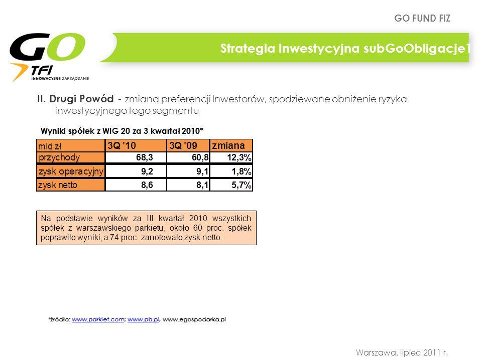 Strategia Inwestycyjna subGoObligacje1