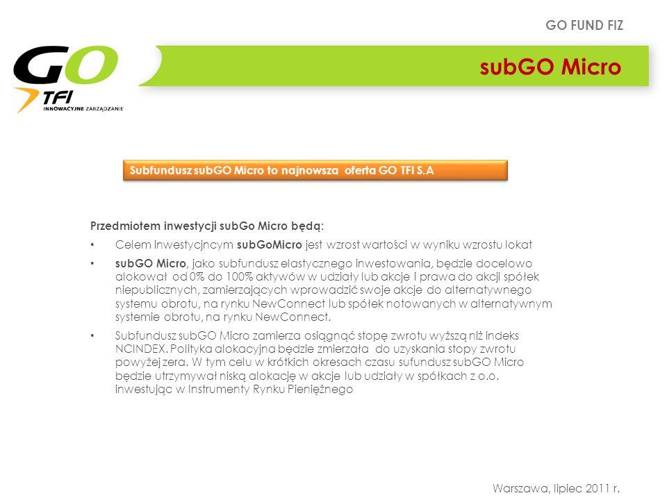 subGO Micro Subfundusz subGO Micro to najnowsza oferta GO TFI S.A