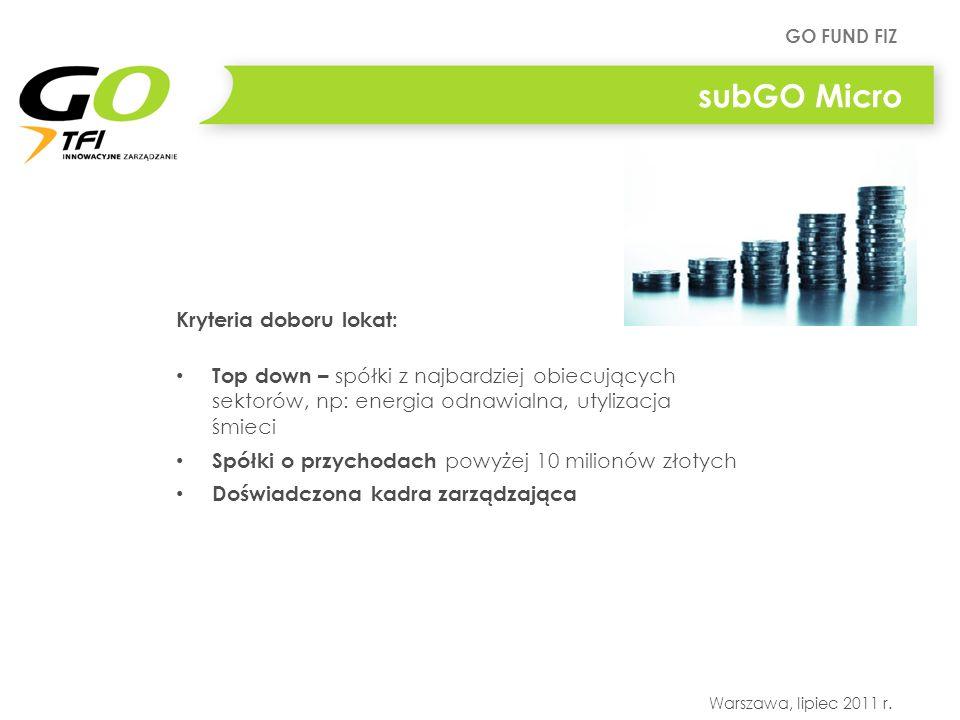 subGO Micro Kryteria doboru lokat: