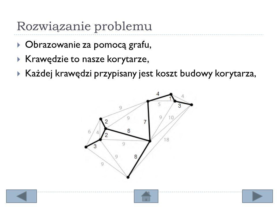 Rozwiązanie problemu Obrazowanie za pomocą grafu,