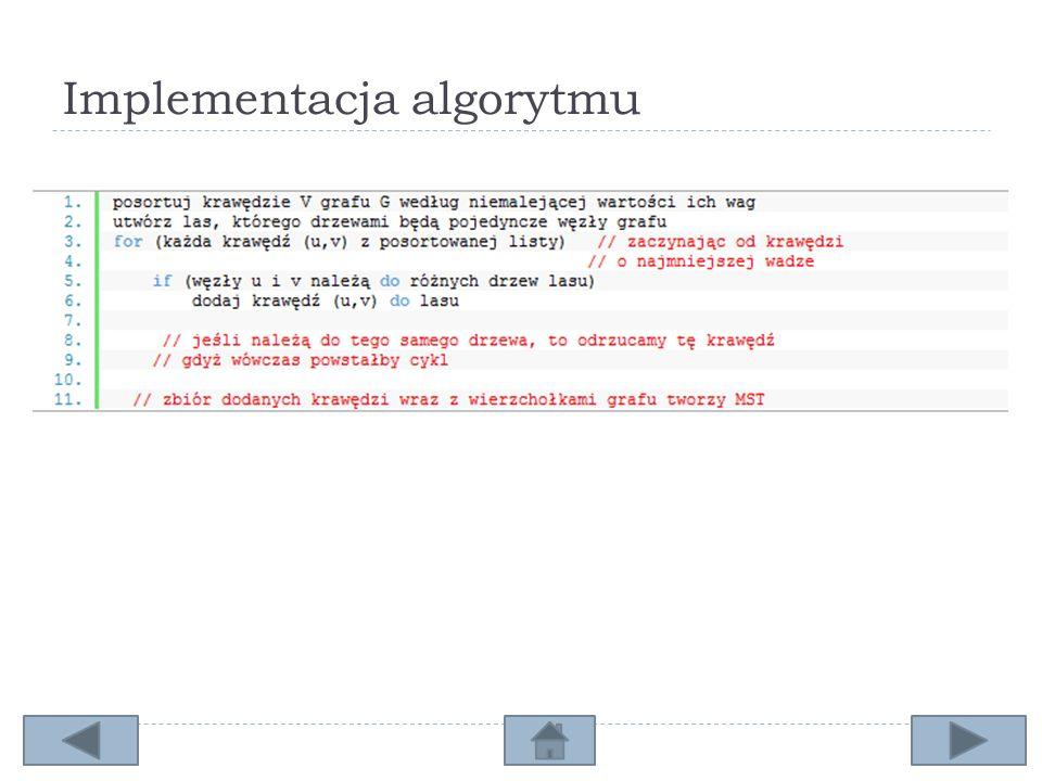 Implementacja algorytmu