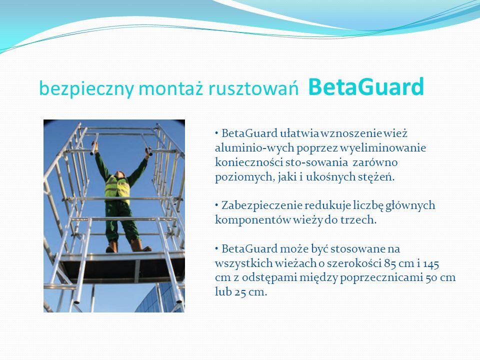 bezpieczny montaż rusztowań BetaGuard