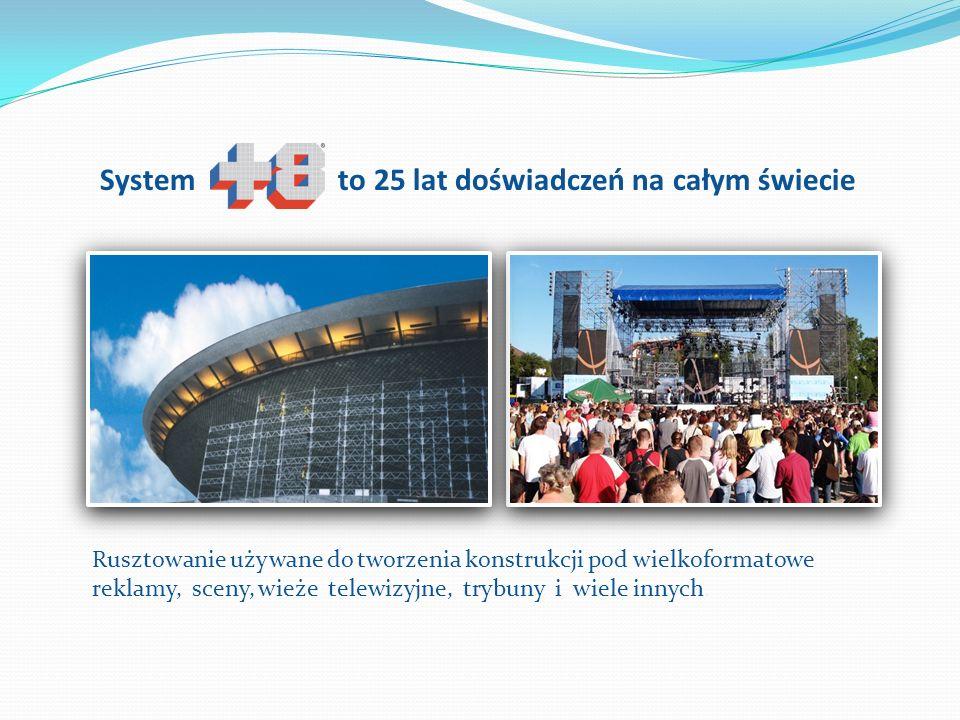 System to 25 lat doświadczeń na całym świecie