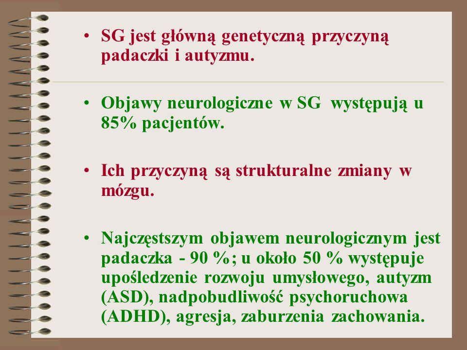 SG jest główną genetyczną przyczyną padaczki i autyzmu.