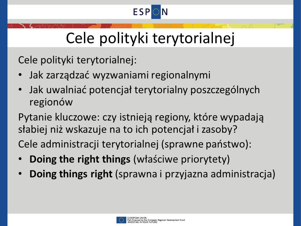 Cele polityki terytorialnej