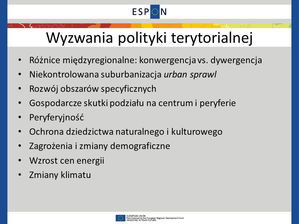Wyzwania polityki terytorialnej