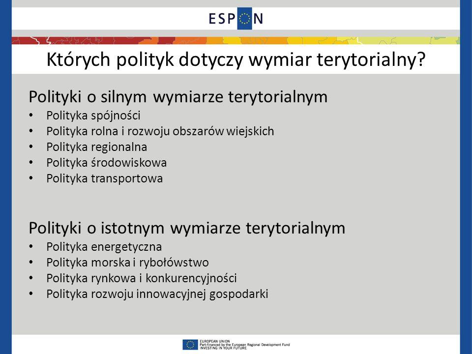 Których polityk dotyczy wymiar terytorialny