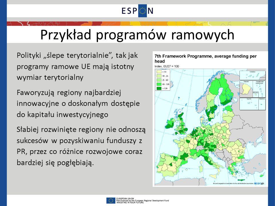 Przykład programów ramowych