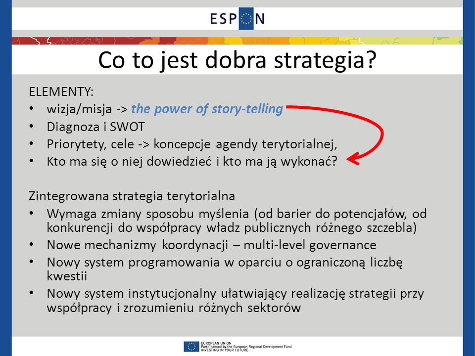 Co to jest dobra strategia