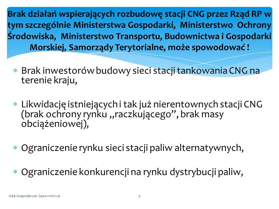 Brak inwestorów budowy sieci stacji tankowania CNG na terenie kraju,