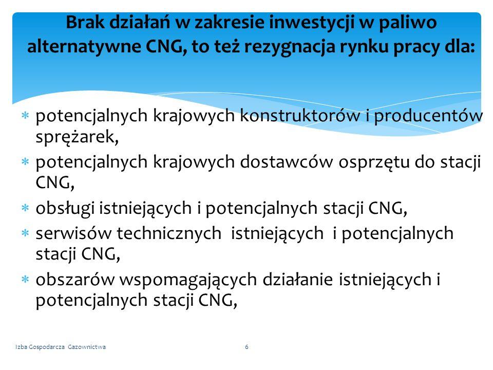 Brak działań w zakresie inwestycji w paliwo alternatywne CNG, to też rezygnacja rynku pracy dla: