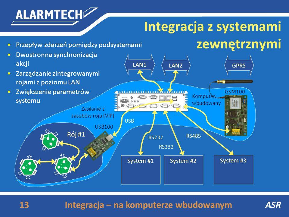 Integracja z systemami zewnętrznymi