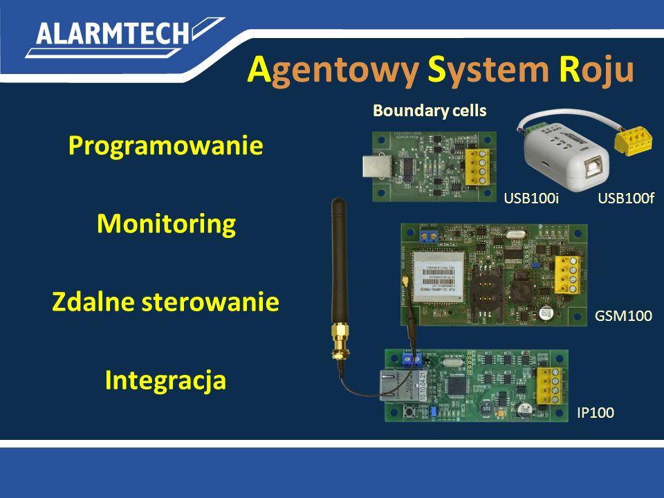 Agentowy System Roju Programowanie Monitoring Zdalne sterowanie