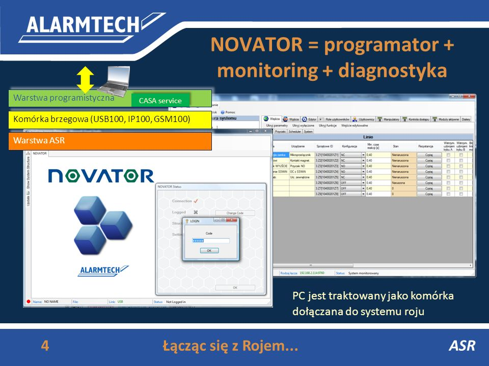NOVATOR = programator + monitoring + diagnostyka
