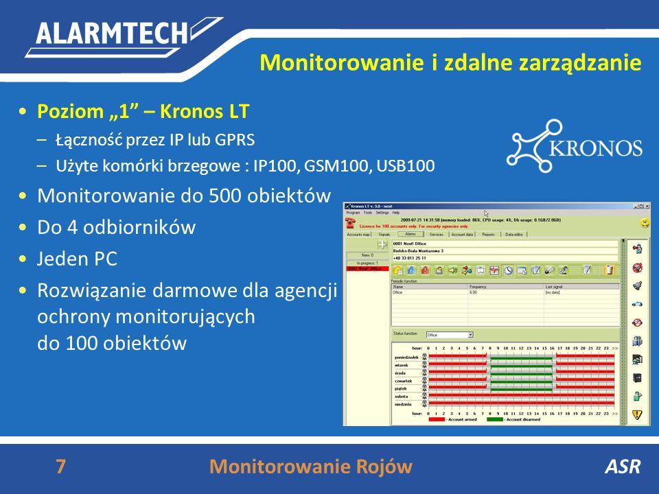 Monitorowanie i zdalne zarządzanie