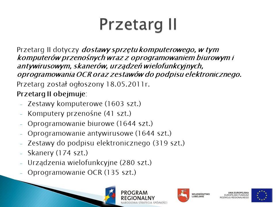 Przetarg II