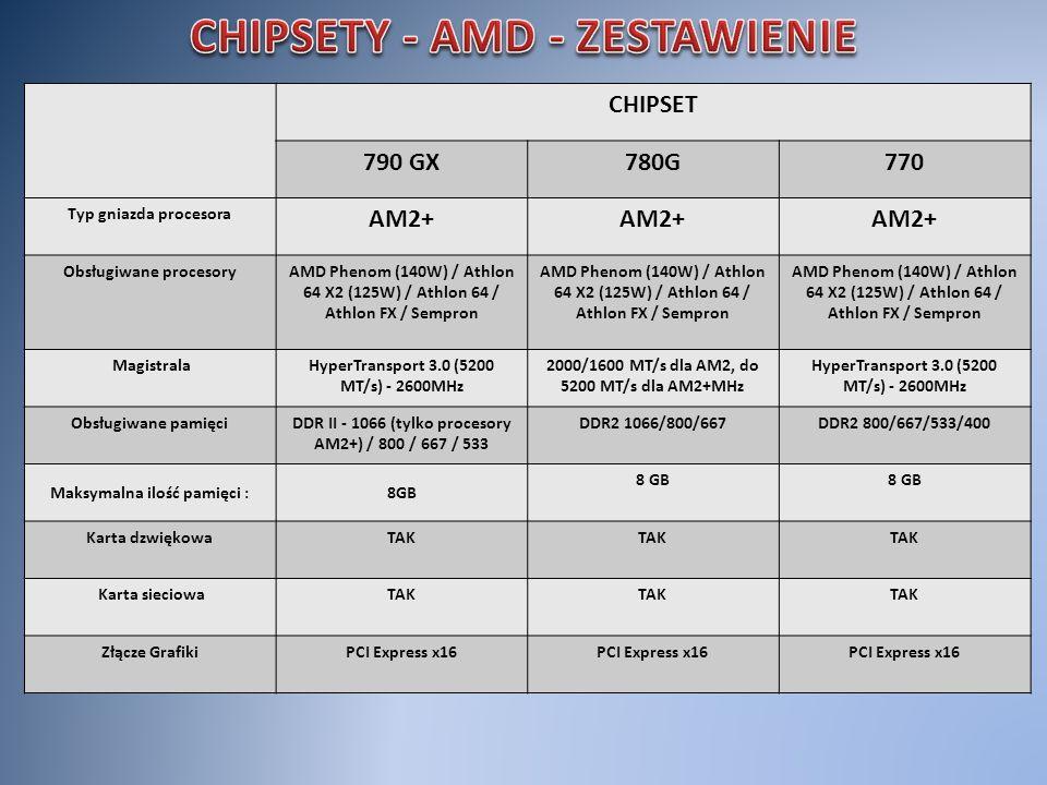 CHIPSETY - AMD - ZESTAWIENIE