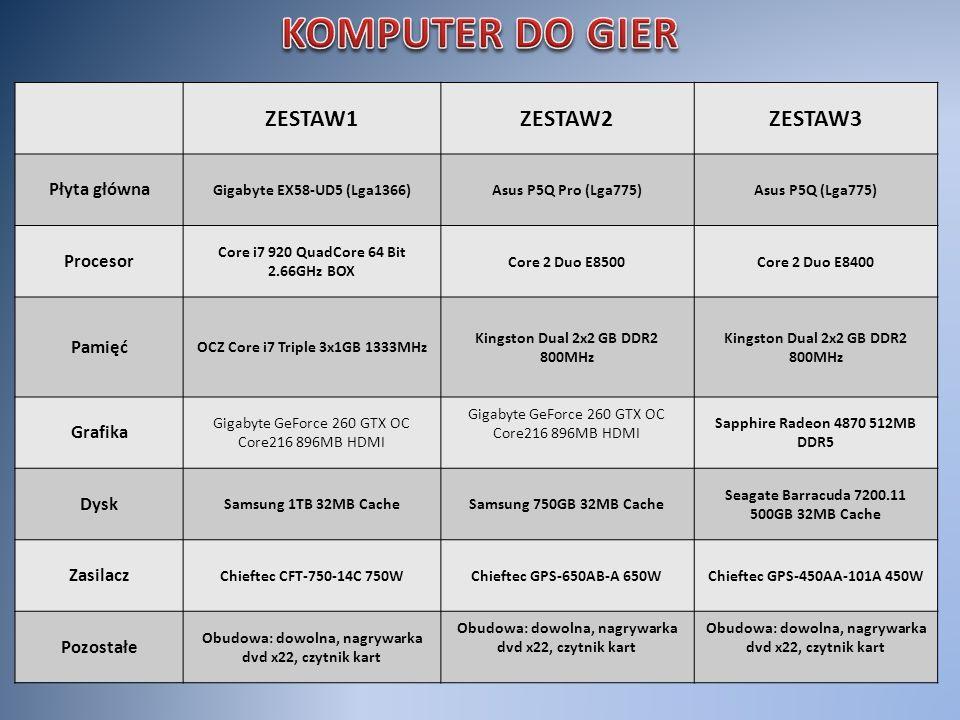 KOMPUTER DO GIER ZESTAW1 ZESTAW2 ZESTAW3 Płyta główna Procesor Pamięć