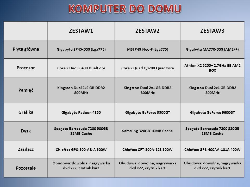 KOMPUTER DO DOMU ZESTAW1 ZESTAW2 ZESTAW3 Płyta główna Procesor Pamięć