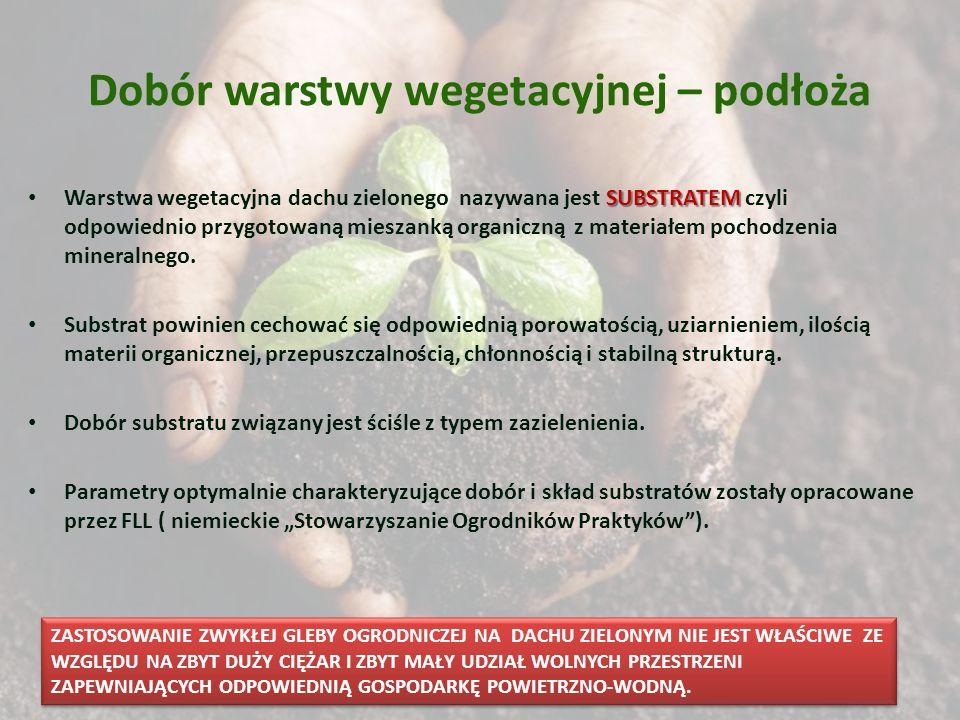 Dobór warstwy wegetacyjnej – podłoża
