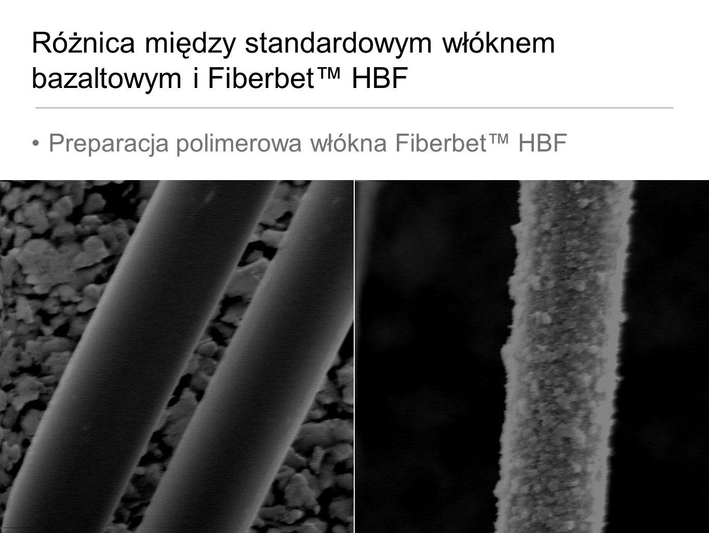Różnica między standardowym włóknem bazaltowym i Fiberbet™ HBF