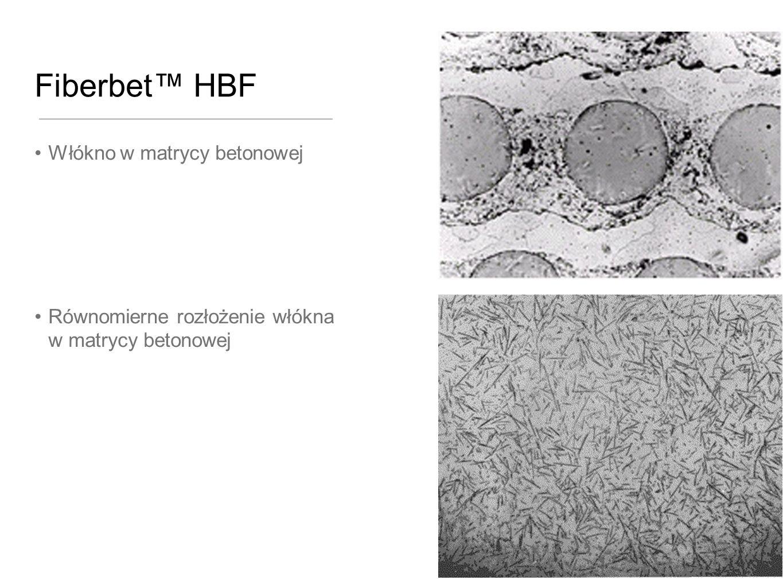 Fiberbet™ HBF Włókno w matrycy betonowej