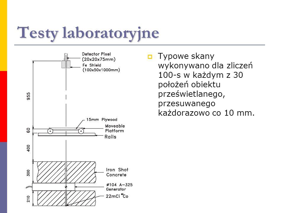 Testy laboratoryjne Typowe skany wykonywano dla zliczeń 100-s w każdym z 30 położeń obiektu prześwietlanego, przesuwanego każdorazowo co 10 mm.