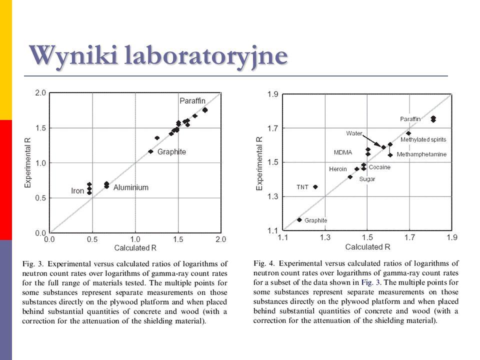 Wyniki laboratoryjne