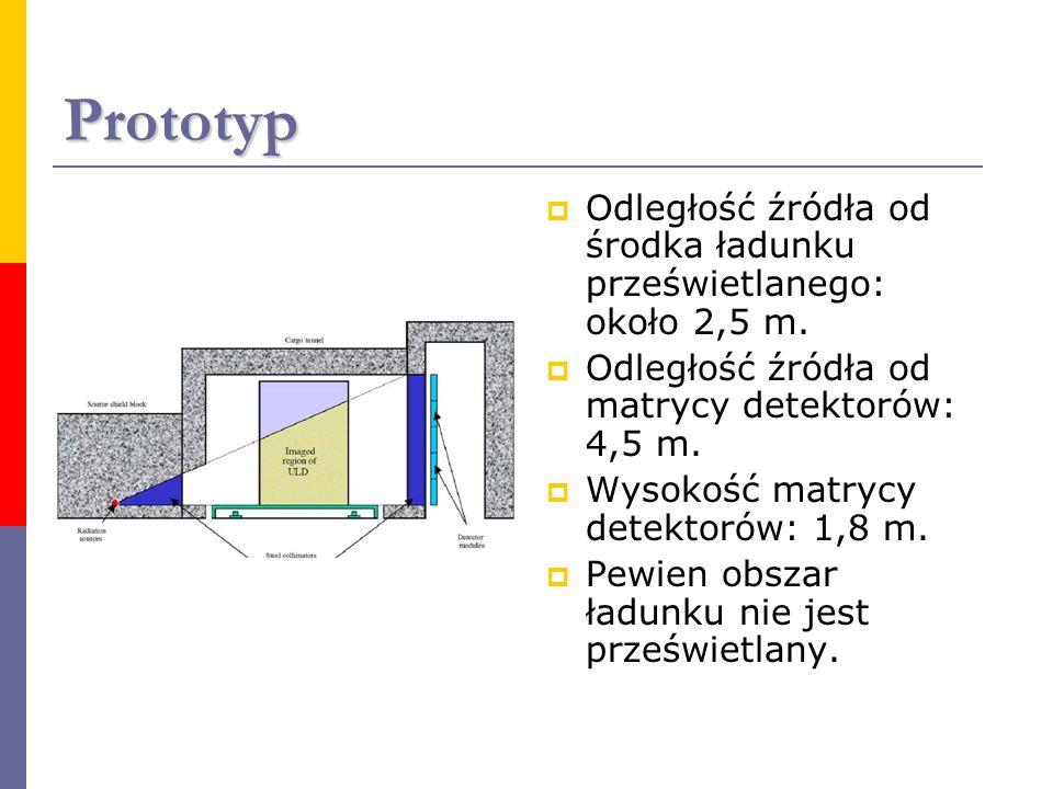 Prototyp Odległość źródła od środka ładunku prześwietlanego: około 2,5 m. Odległość źródła od matrycy detektorów: 4,5 m.