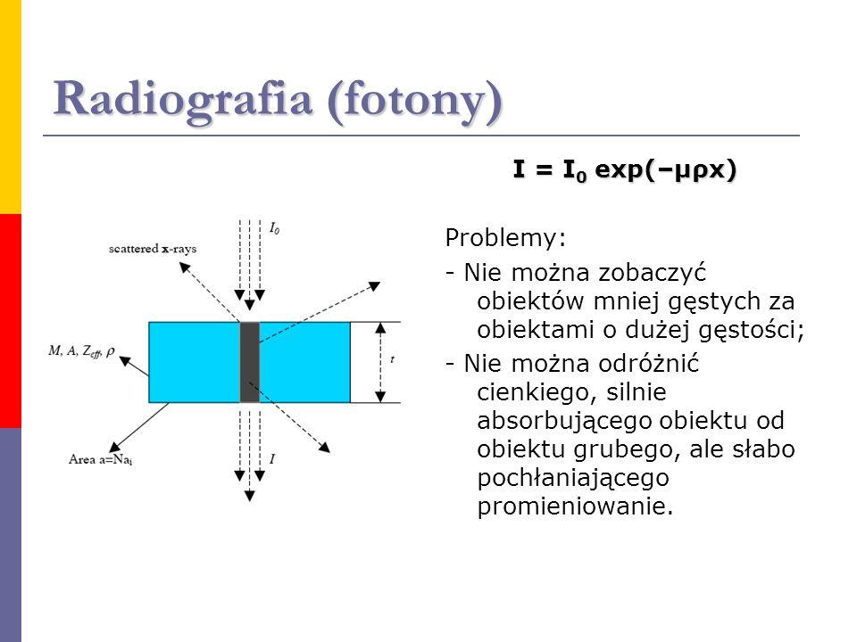 Radiografia (fotony) I = I0 exp(–μρx) Problemy:
