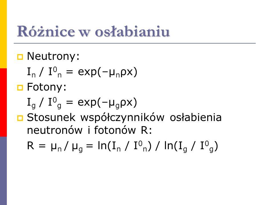 Różnice w osłabianiu Neutrony: In / I0n = exp(–μnρx) Fotony: