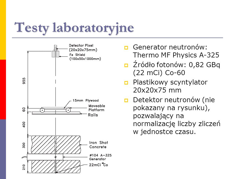 Testy laboratoryjne Generator neutronów: Thermo MF Physics A-325