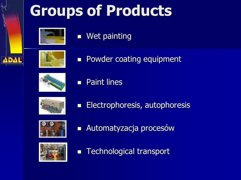 Groups of Products Wet painting Powder coating equipment Paint lines
