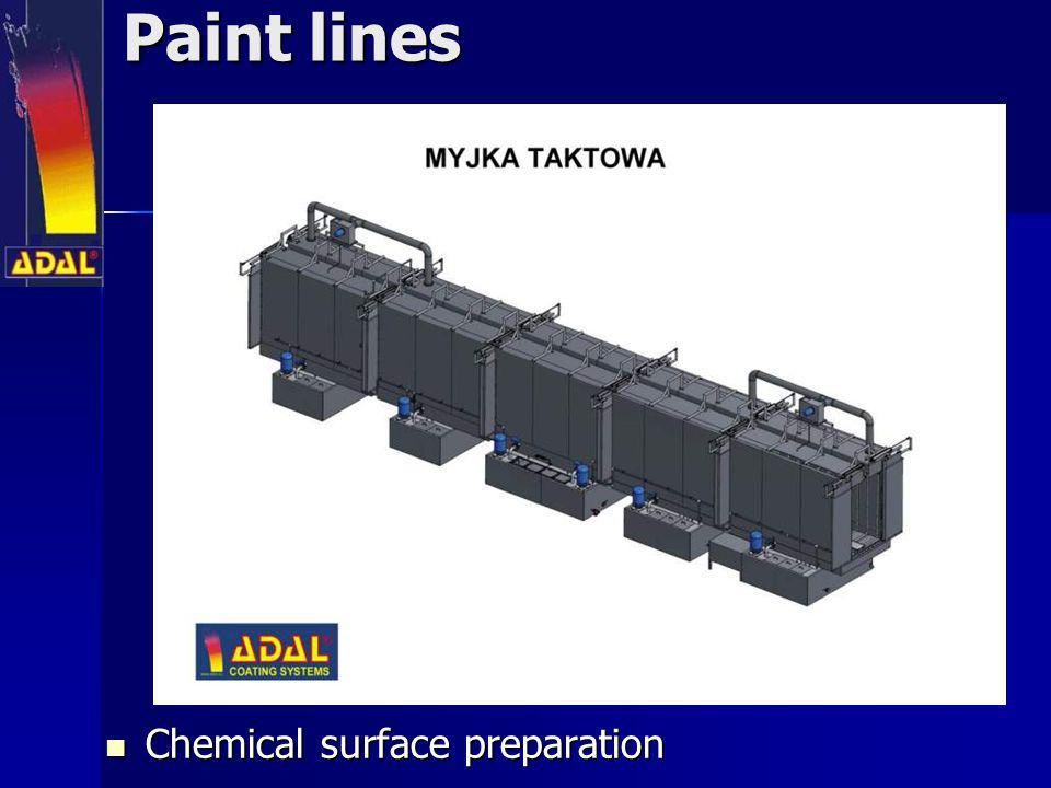 Paint lines Chemical surface preparation