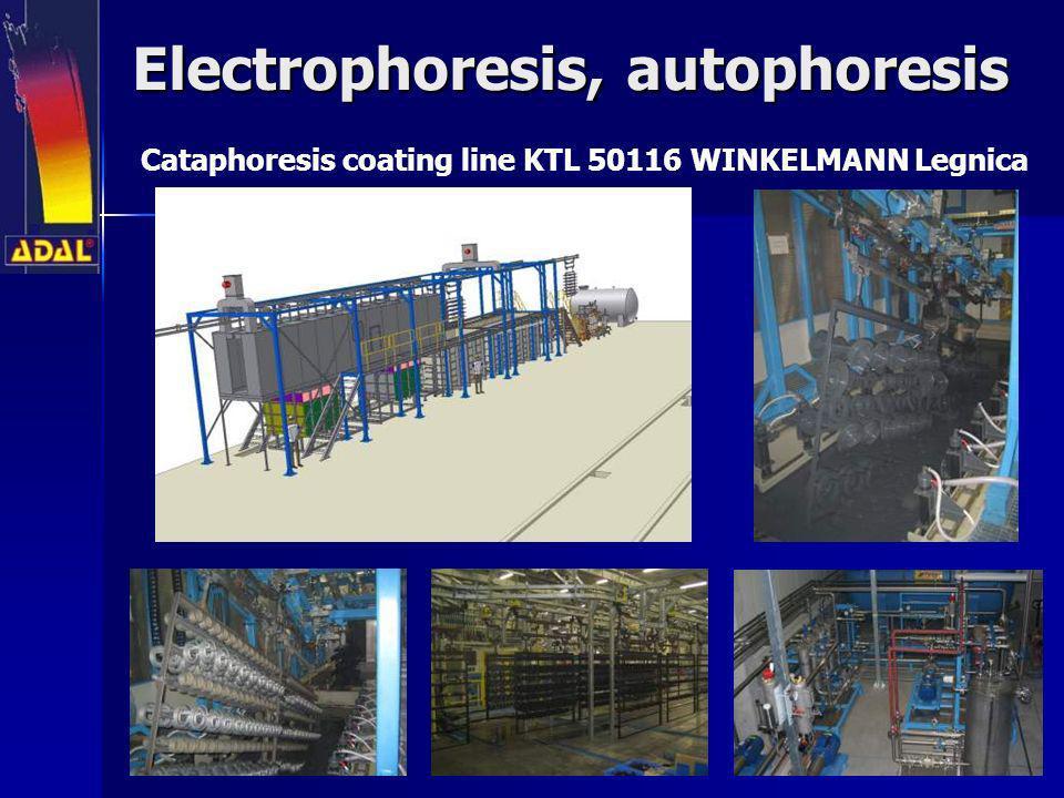 Electrophoresis, autophoresis