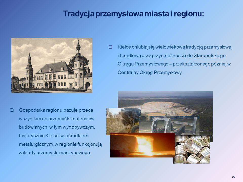 Tradycja przemysłowa miasta i regionu: