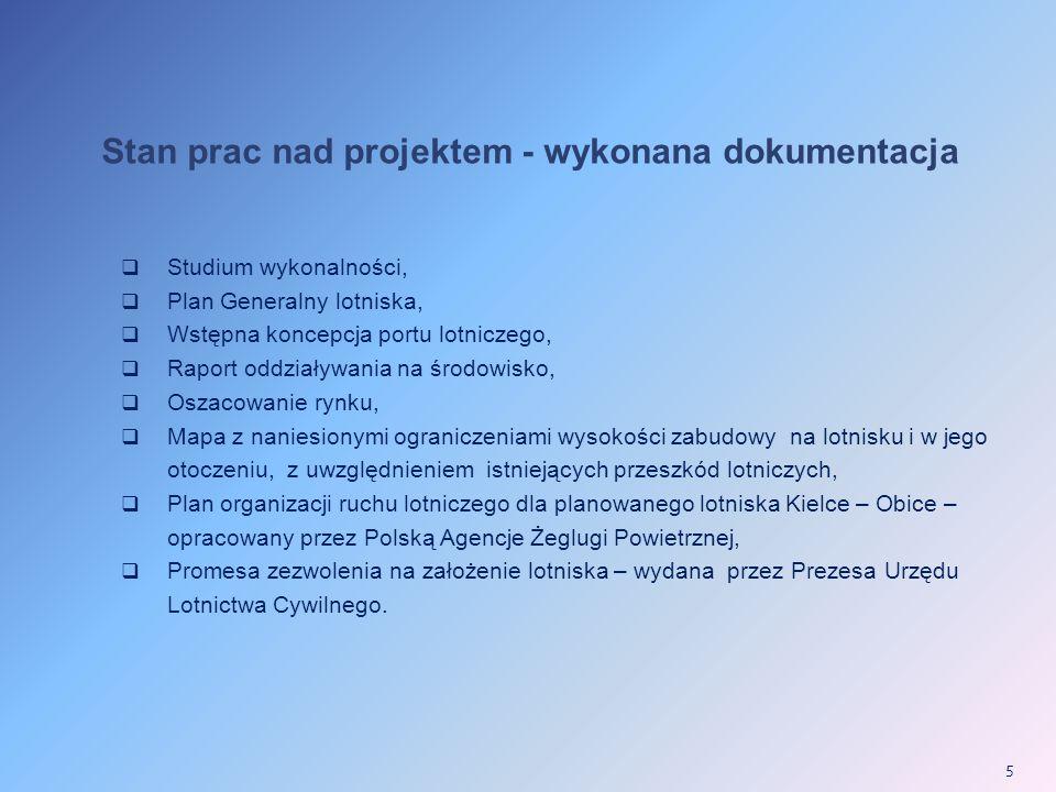 Stan prac nad projektem - wykonana dokumentacja