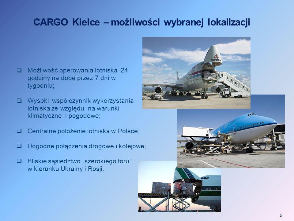 CARGO Kielce – możliwości wybranej lokalizacji