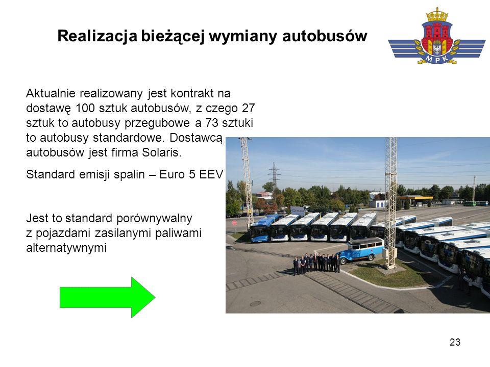 Realizacja bieżącej wymiany autobusów