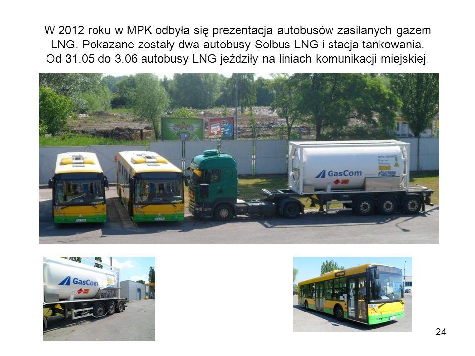 W 2012 roku w MPK odbyła się prezentacja autobusów zasilanych gazem LNG.