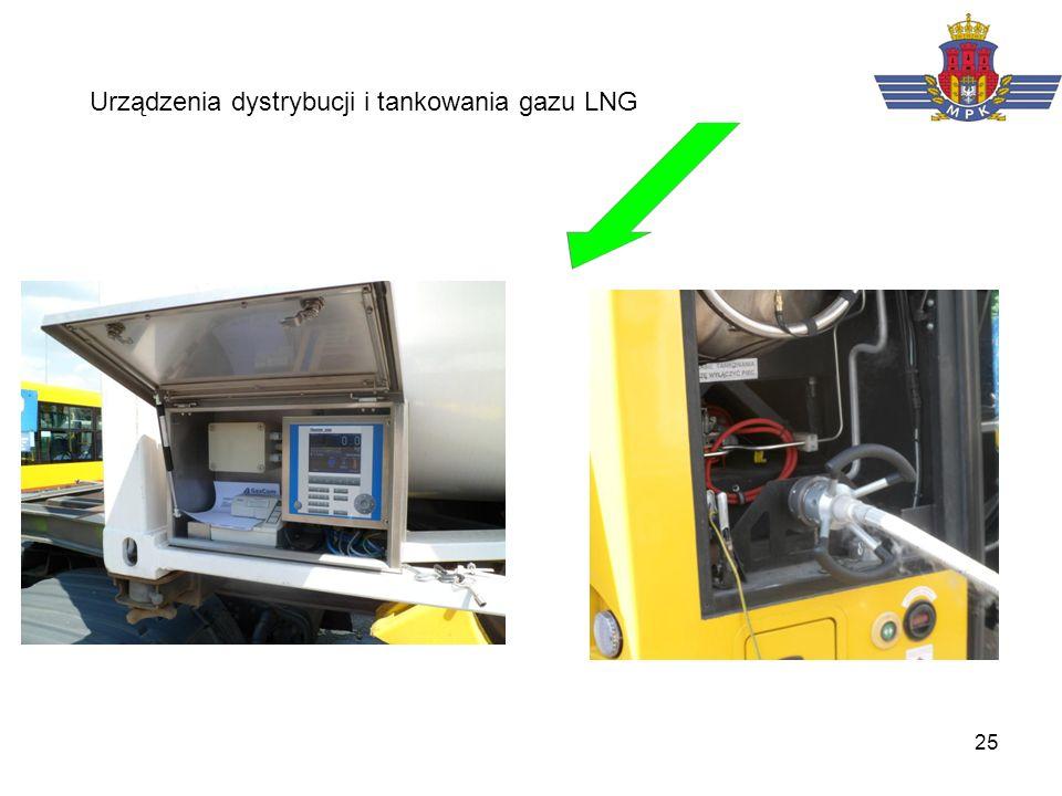 Urządzenia dystrybucji i tankowania gazu LNG