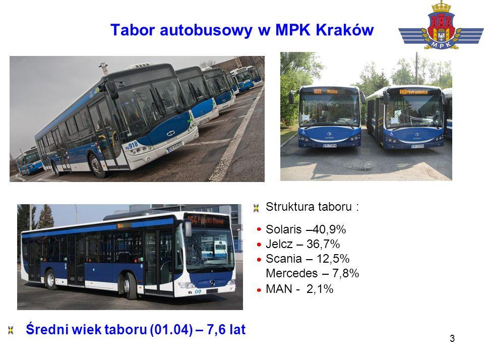 Tabor autobusowy w MPK Kraków