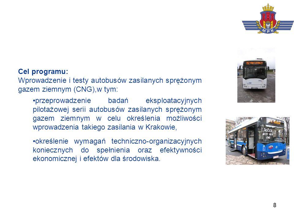 Cel programu: Wprowadzenie i testy autobusów zasilanych sprężonym gazem ziemnym (CNG),w tym: