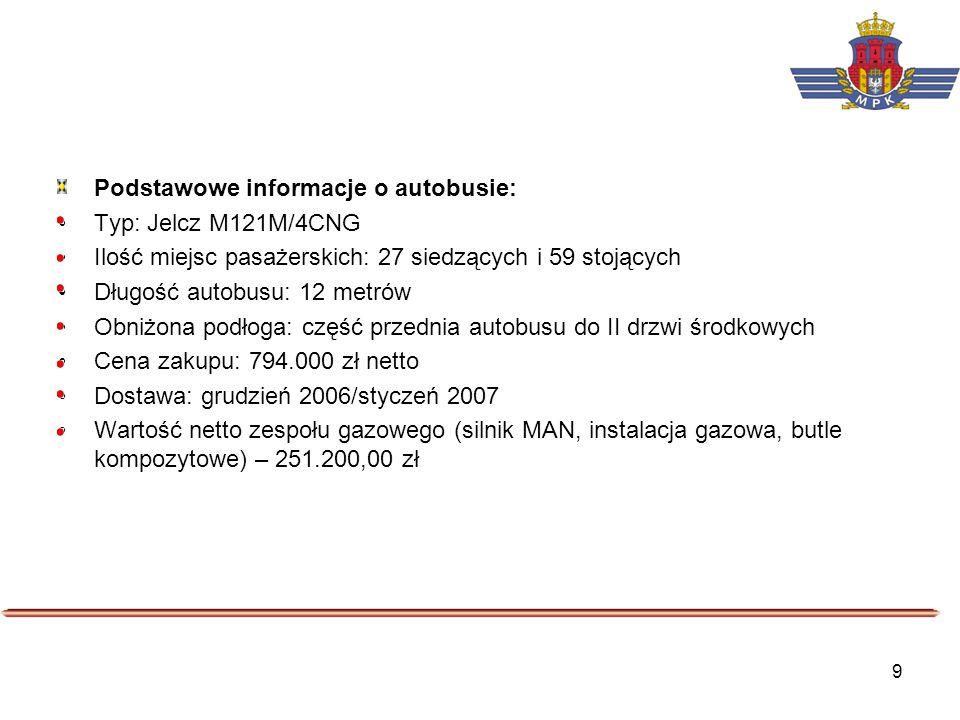 Podstawowe informacje o autobusie: